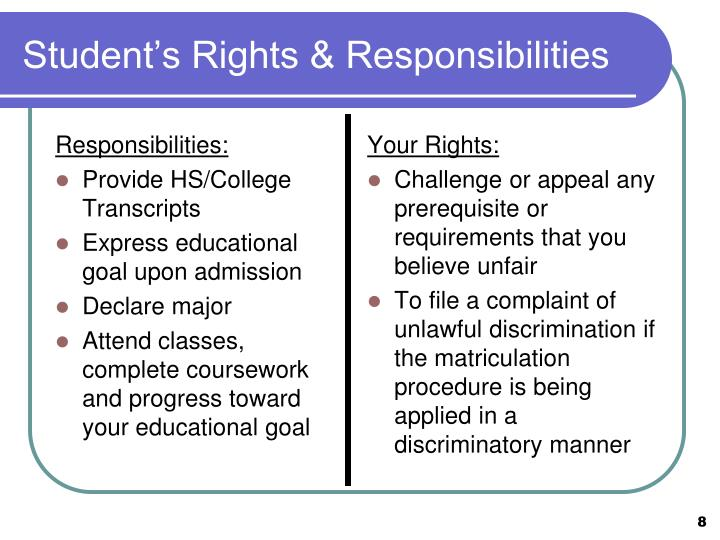 Your Rights: