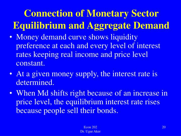 Connection of Monetary Sector Equilibrium and Aggregate Demand