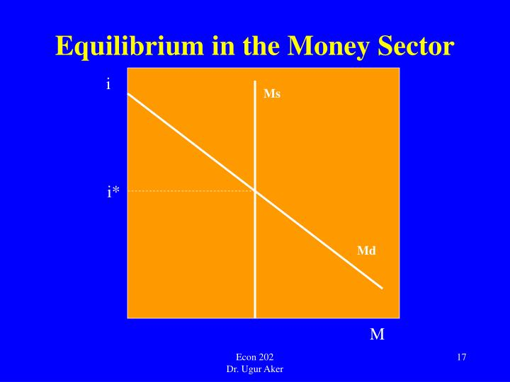 Equilibrium in the Money Sector