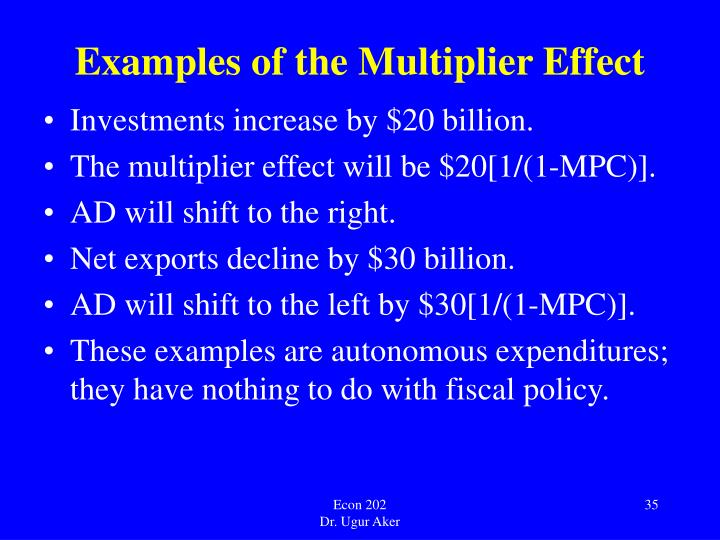 Examples of the Multiplier Effect