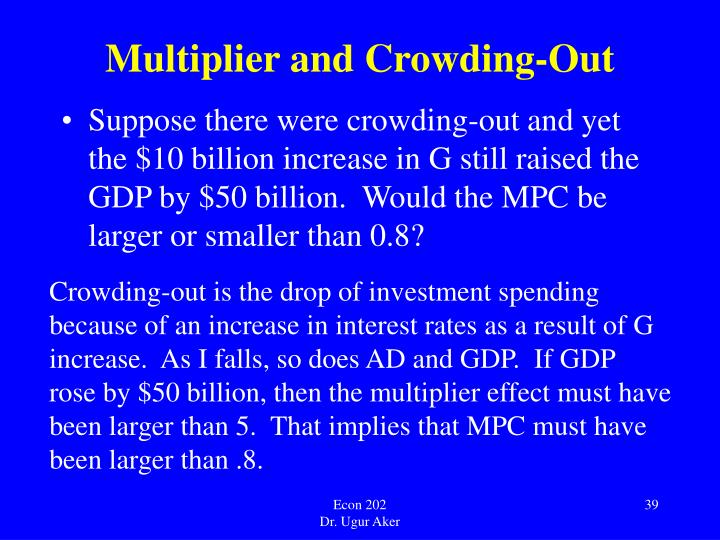 Multiplier and Crowding-Out