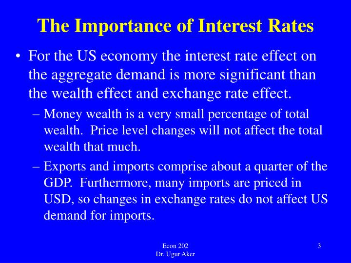 The importance of interest rates