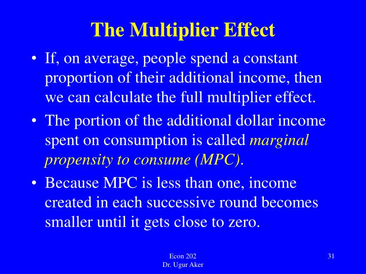 The Multiplier Effect