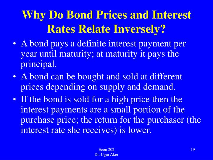 Why Do Bond Prices and Interest Rates Relate Inversely?