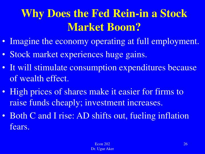 Why Does the Fed Rein-in a Stock Market Boom?