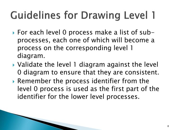 Guidelines for Drawing Level 1