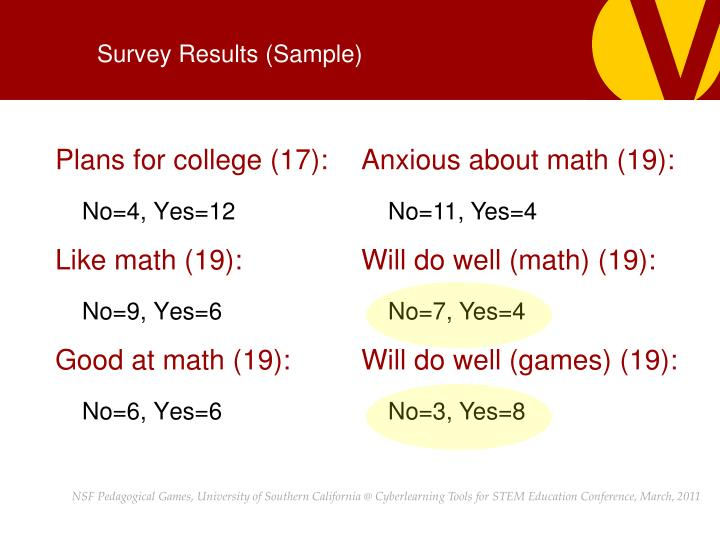 Survey Results (Sample)
