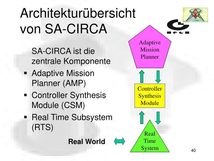 Architekturübersicht von SA-CIRCA