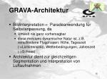 grava architektur