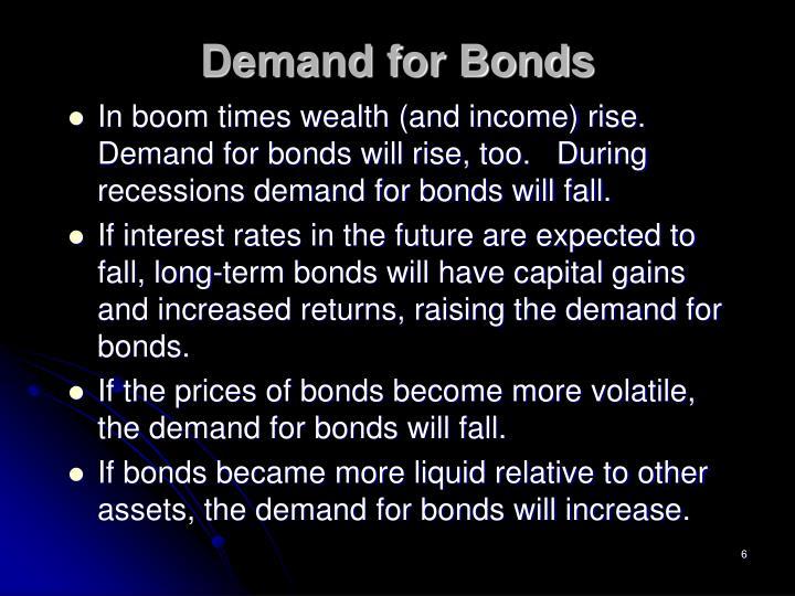 Demand for Bonds