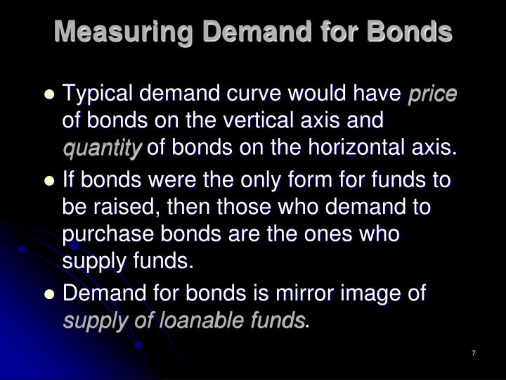 Measuring Demand for Bonds