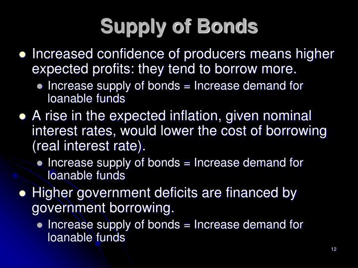 Supply of Bonds