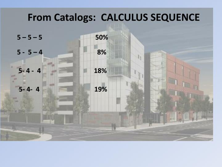 From Catalogs:  CALCULUS SEQUENCE