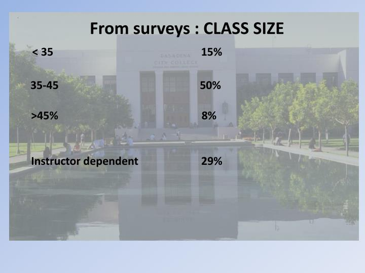 From surveys : CLASS SIZE