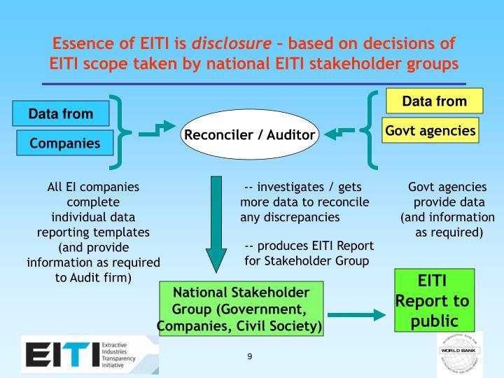 Essence of EITI is