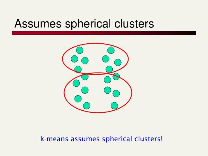 Assumes spherical clusters