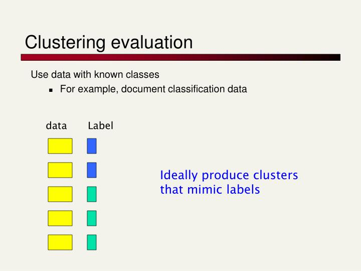 Clustering evaluation
