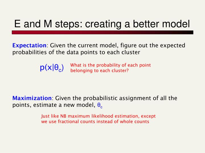 E and M steps: creating a better model