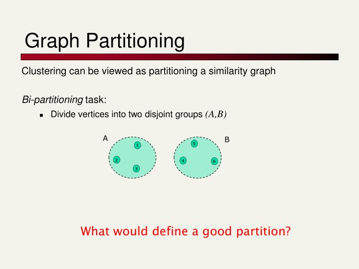 Graph Partitioning