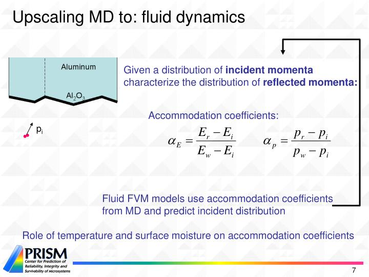 Upscaling MD to: fluid dynamics
