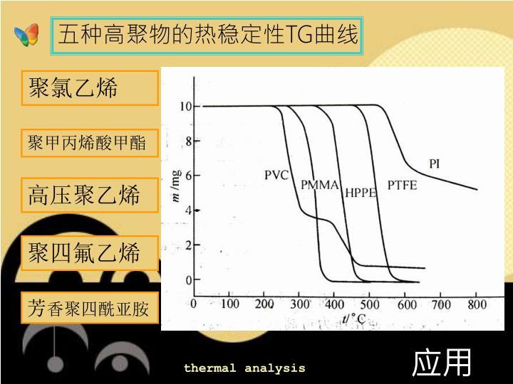五种高聚物的热稳定性