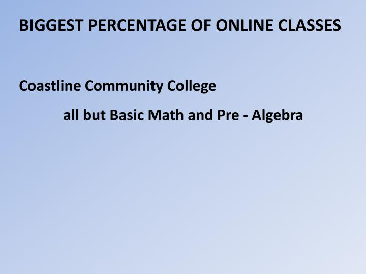 BIGGEST PERCENTAGE OF ONLINE CLASSES