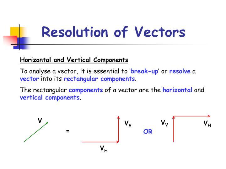 Resolution of Vectors
