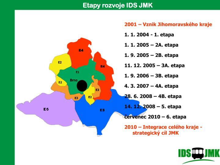 Etapy rozvoje IDS JMK