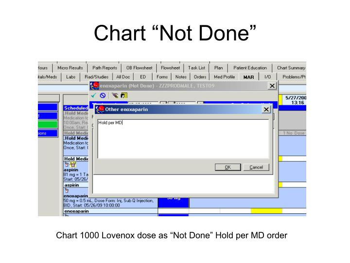 "Chart ""Not Done"""