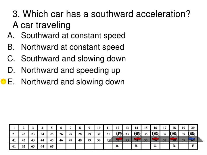 3. Which car has a southward acceleration? A car traveling
