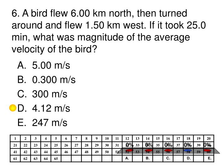 6. A bird flew 6.00 km north, then turned around and flew 1.50 km west. If it took 25.0 min, what was magnitude of the average velocity of the bird?