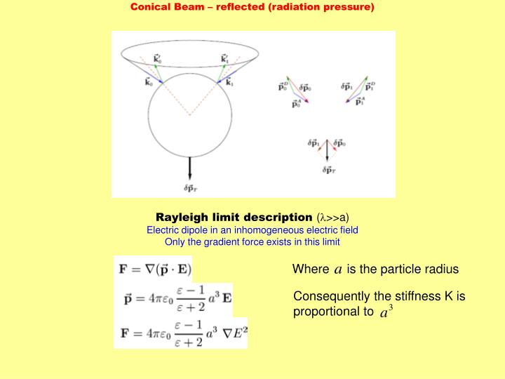 Conical Beam – reflected (radiation pressure)