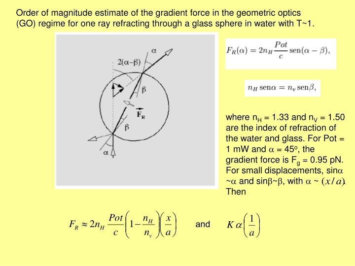 Order of magnitude estimate of the gradient force in the geometric optics (GO) regime for one ray refracting through a glass sphere in water with T~1.