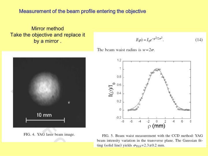 Measurement of the beam profile entering the objective