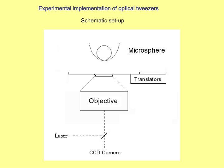 Experimental implementation of optical tweezers