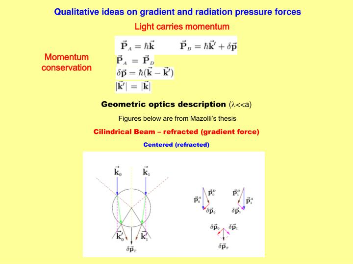 Qualitative ideas on gradient and radiation pressure forces