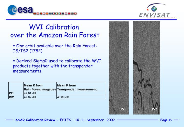 WVI Calibration