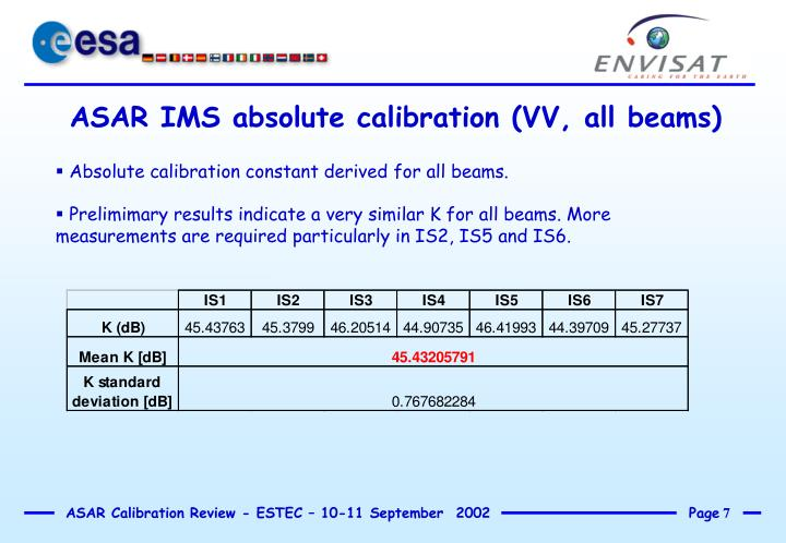 ASAR IMS absolute calibration (VV, all beams)