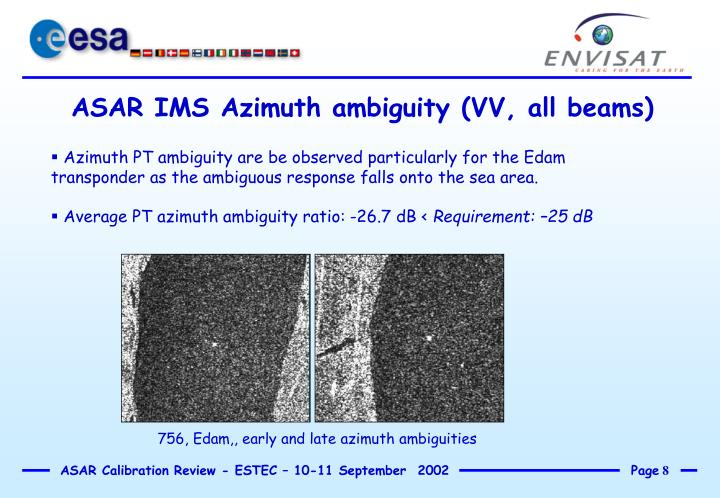 ASAR IMS Azimuth ambiguity (VV, all beams)