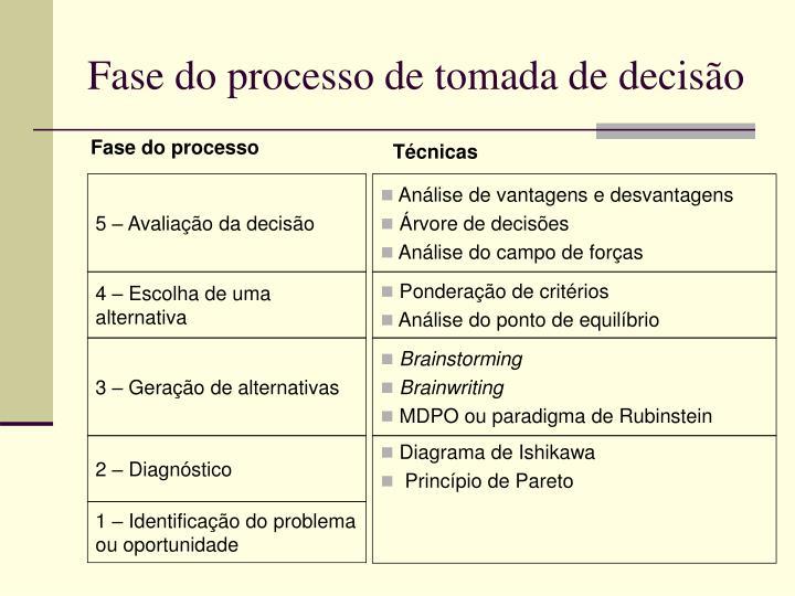 2 – Diagnóstico