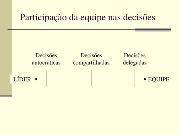 Decisões autocráticas