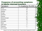 frequency of presenting symptoms in febrile returned travelers