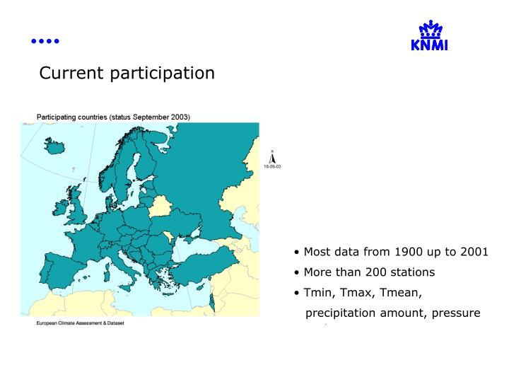 Current participation
