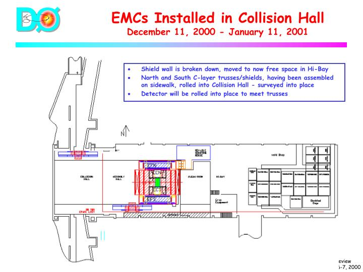 EMCs Installed in Collision Hall