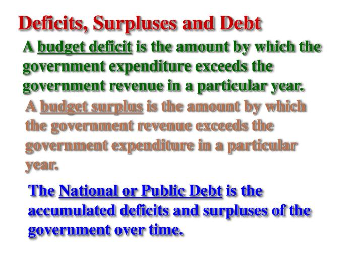Deficits, Surpluses and Debt