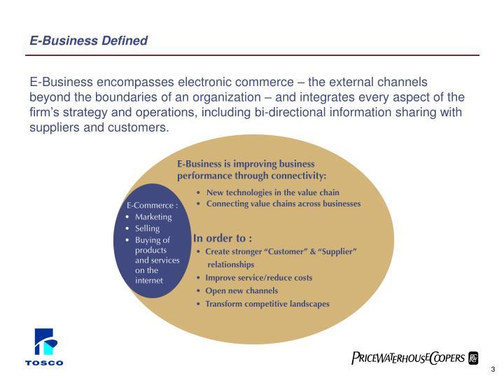 E-Business Defined