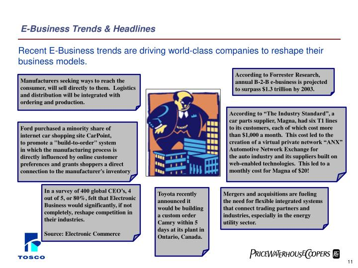 E-Business Trends & Headlines