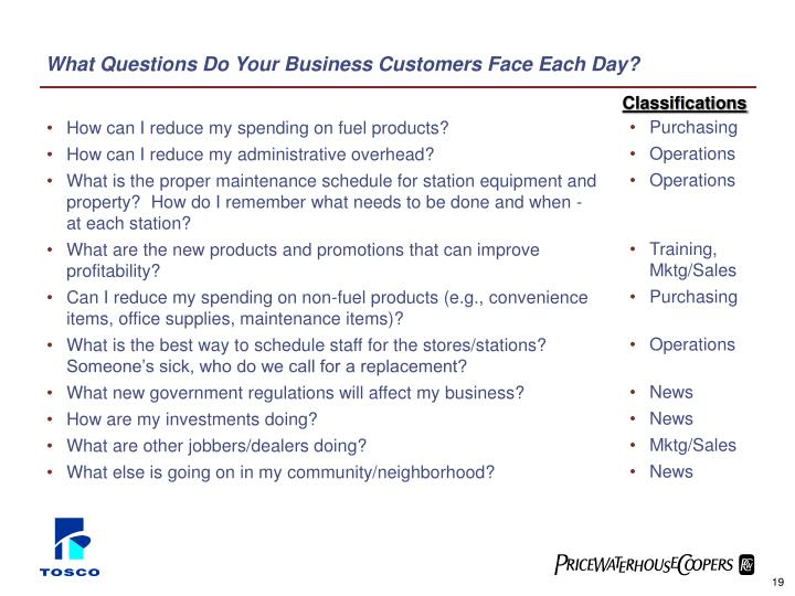 What Questions Do Your Business Customers Face Each Day?