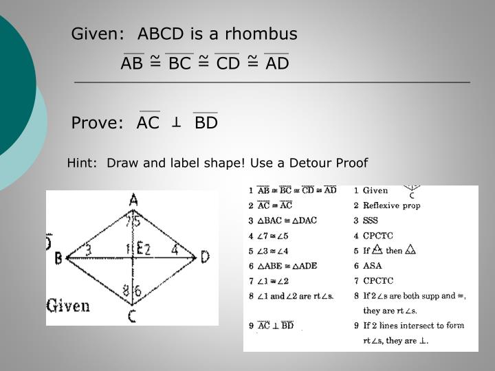 Given:  ABCD is a rhombus