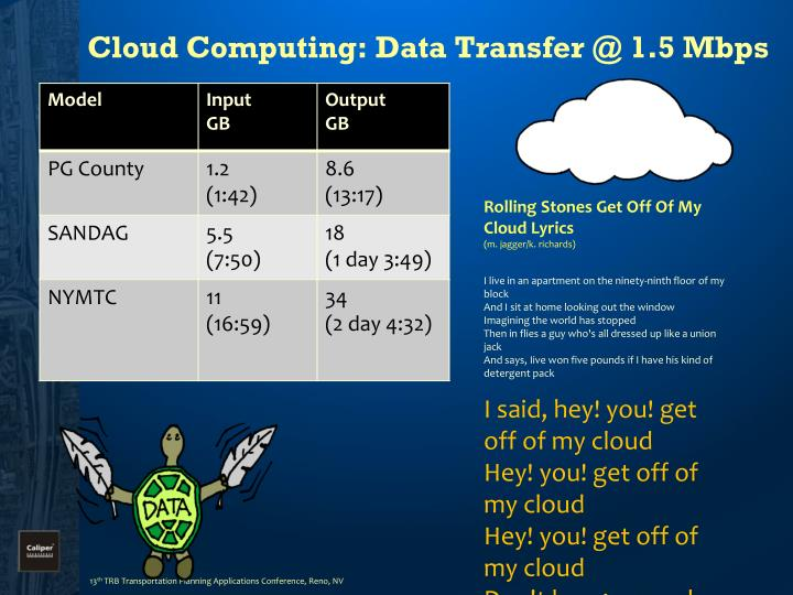Cloud Computing: Data Transfer @ 1.5 Mbps